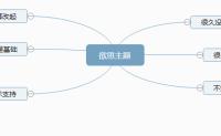 关于欲思主题本站yusi主题定制修改