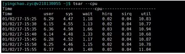 Java问题排查工具汇总